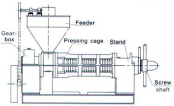 sunflower-oil-press-structure